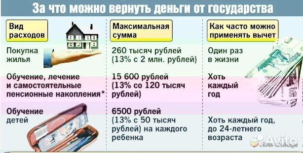 регистрация ип 2019 казахстан