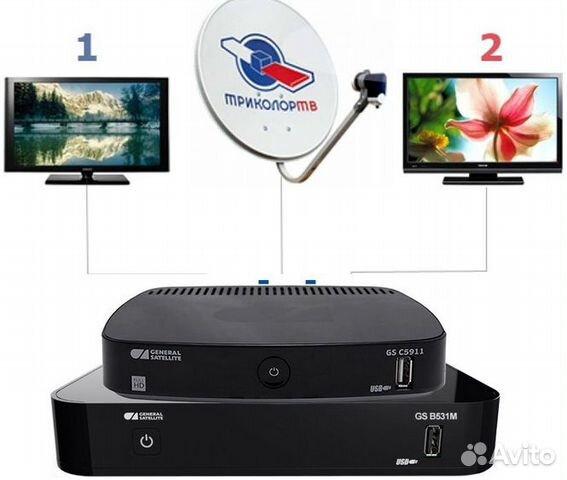«Триколор» на 2 телевизора: особенности функционирования системы